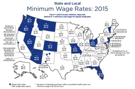 MinimumWageRates_2015
