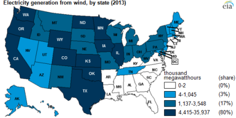 wind energy by state