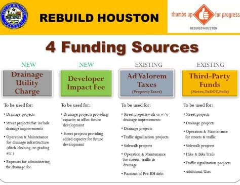 4 funding sources-page-001