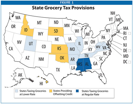 grocery sales tax