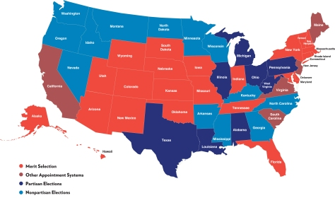 judicial selection by state
