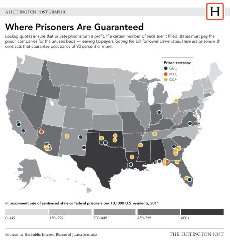 guaranteed prisoners