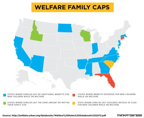 welfare family cap